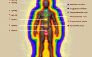 Биоэнергетика (наука об энергетическом поле человека): что это такое и как обучиться самостоятельно воздействию на ауру?