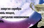 Магия лунных дней: календарь колдуна для гаданий и ритуалов, характеристика, значение, описание благоприятных суток