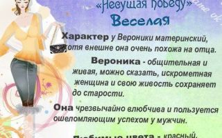 Вероника (Ника): толкование имени девочки, характер и судьба, происхождение и совместимость в любви
