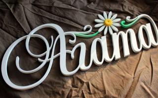 Агата: именины по церковному календарю и значение имени, происхождение и толкование, совместимость в любви