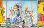 Королева Жезлов (дама посохов, булав): толкование в гаданиях и раскладах, перевернутая и прямая