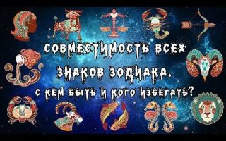 Совместимость знаков зодиака: в любви, браке, дружбе по гороскопу в таблице