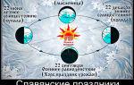 Оберег Ярило: славянский символ, значение и описание талисмана, варианты применения