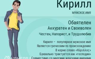 Кирилл: значение имени, характер и судьба, происхождение и толкование, энергетика мужчины