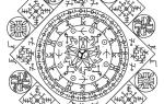 Руны ясновидения: иханту, славянские и скандинавские, ставы для интуиции, озарения, открытия третьего глаза