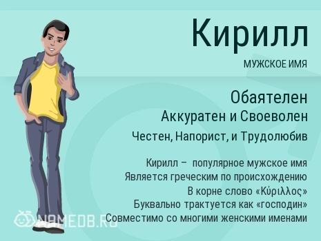 Кирилл: значение имени, характер и судьба, происхождение и толкование, совместимость в любви