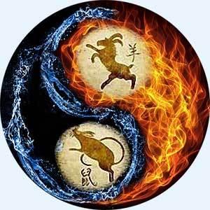 Коза и Крыса: совместимость по гороскопу