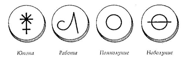 Ангельские руны: значение и сила, орудия смерти, сумеречные
