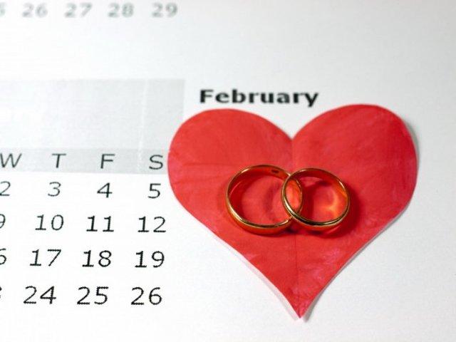 Нумерология по дате рождения: расчет даты свадьбы, замужества
