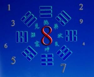 Цифра 80: значение в нумерологии