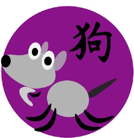 Собака и Собака: гороскоп совместимости