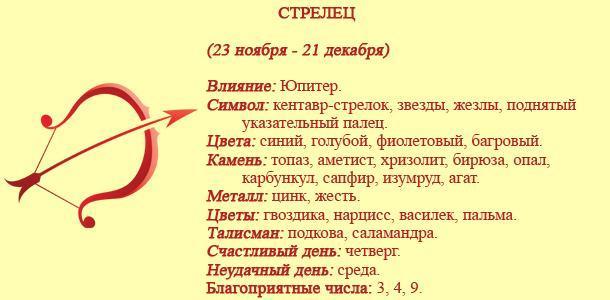Женщина-Стрелец: совместимость с другими знаками в браке по гороскопу