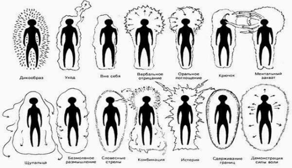 Как увидеть ауру в домашних условиях: свою и другого человека, по фотографии, в зеркале, как экстрасенсы определяют биополе