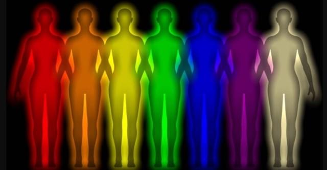Узнать цвет ауры: рассчитать по дате рождения, определить по знаку Зодиака, значение и расшифровка основных оттенков