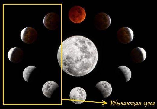 Заговор на убывающую луну: на любовь, обряды, торговлю
