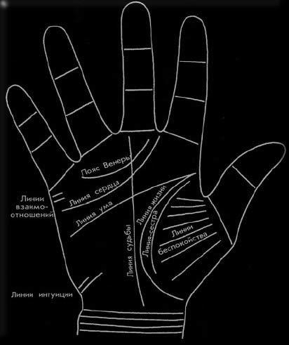 Знаки богатства и удачи на руке (ладони): денежные знаки в хиромантии