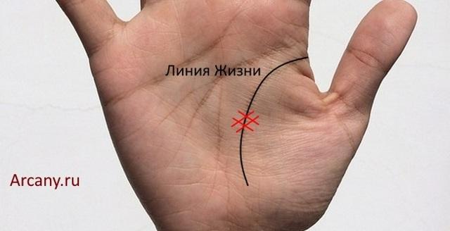 Квадрат (прямоугольник) на линии Судьбы: что означает, хиромантия