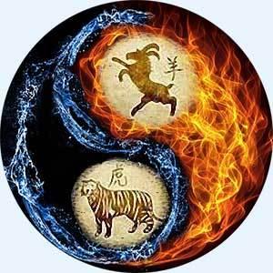 Тигр и Коза: совместимость в любви и браке по гороскопу