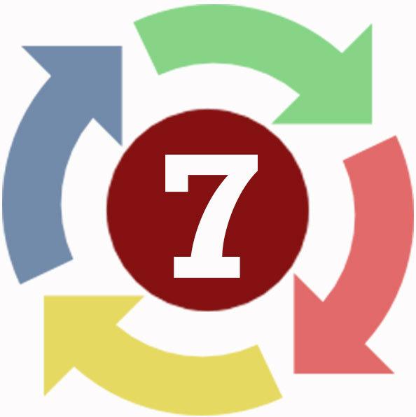 Число судьбы 7: мужчина, женщина, значение в нумерологии