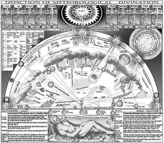 Каббалистическая нумерология: значение цифр