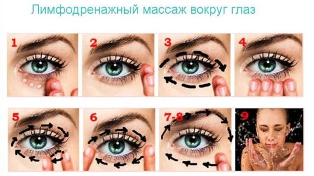 Заговор от ушиба: синяков под глазами, гематом, чтобы быстро рассосался