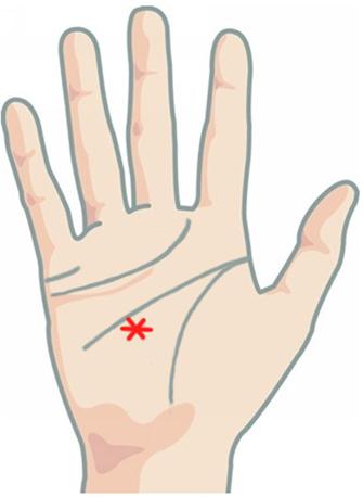 Звезда на холме Юпитера: правая и левая, знаки, хиромантия