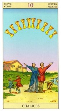 10 Кубков (Десятка Чаш): значение аркана Таро, сочетания с другими картами, толкование в гаданиях и раскладах, перевернутая и прямая