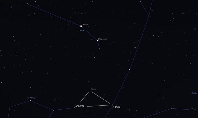 Ретроградные планеты в 2020 году: парад планет 12 января, таблица фаз, аспекты, движение