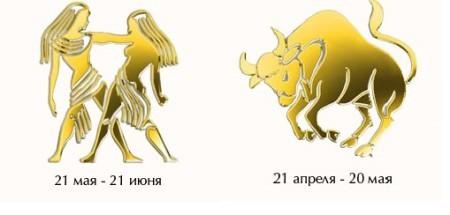 Телец: совместимость с другими знаками зодиака по гороскопу