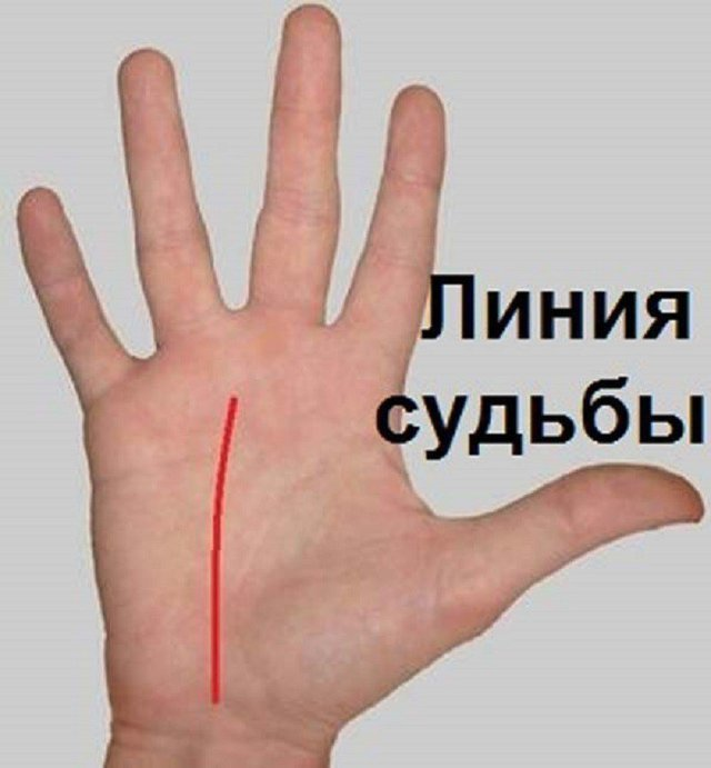 Линии судьбы разрыв: прерывается и продолжается, правая и левая рука, значение