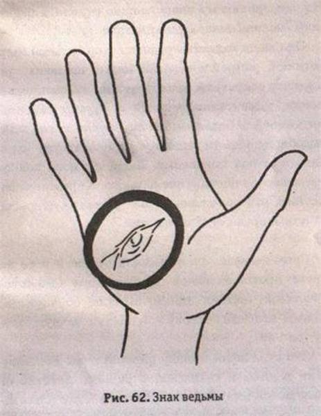 Знаки экстрасенса на руке: значение, ясновидение, линия самаритянина