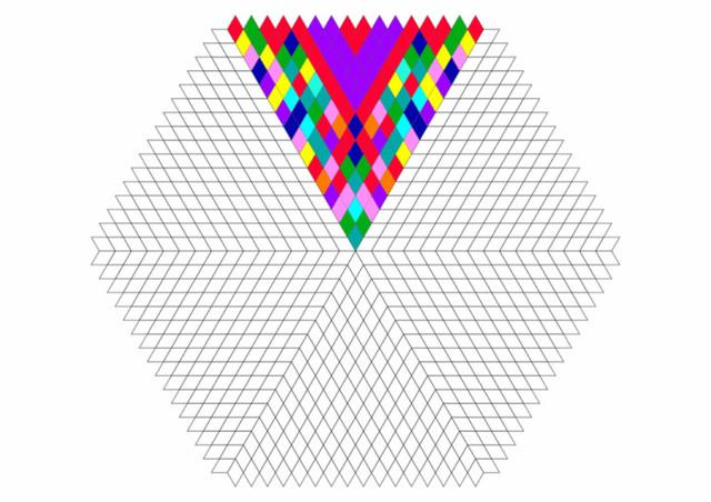 Мандала цветная: значение цветов по дате рождения, как рассчитать и использовать