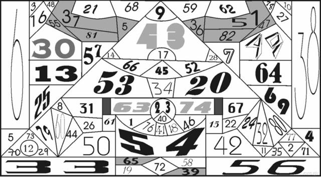 Цифра 55: значение в нумерологии