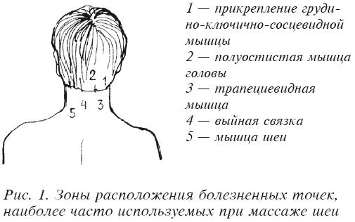 Мудры от боли в спине и пояснице: лечение позвоночника и суставов, при шейном остеохондрозе, спазмах и перегрузках