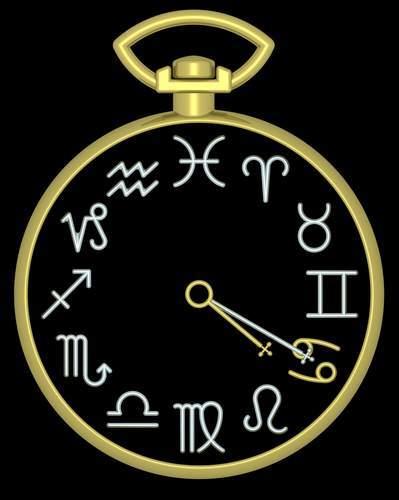 29 февраля: знак Зодиака и характеристика тех, кто родился, приметы, как записывают, как празднуют день рождения, знаменитости