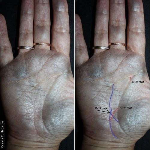 Линия переезда (эмиграции) на руке: хиромантия, перемена места жительства, значение