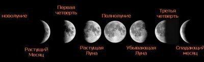 Приворот на луну: как делать, на любовь мужчины