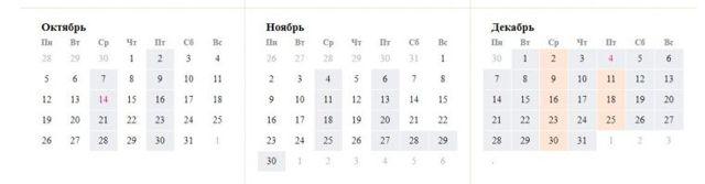 Православные посты в 2020 году: календарь с датами, расписание праздников