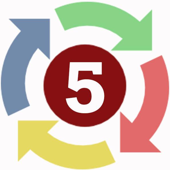 Число рождения 5 в нумерологии, значение