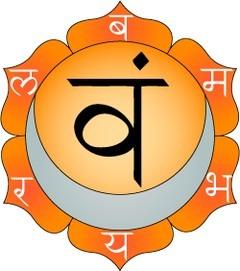 Чакра Свадхистана (вторая, половая, сексуальная): за что отвечает у женщин и мужчин, где находится, как открыть, прокачать, развить, разблокировать