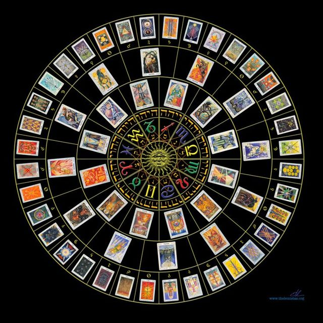 Гороскоп 2020 на Таро по знакам Зодиака: карта года, совет и прогноз на год
