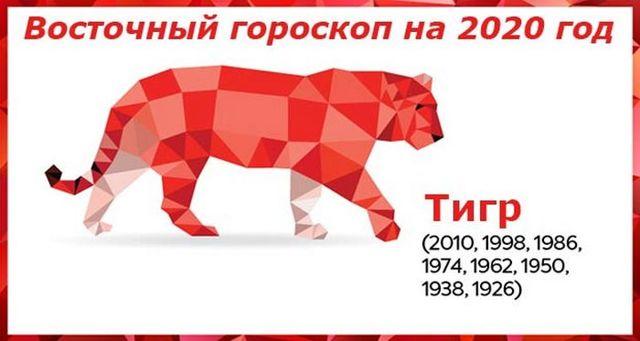 Гороскоп на 2020 год по году рождения для мужчины-Тигра: что ждет в любви и отношениях, деньгах и карьере, прогноз от Глоба и Володиной