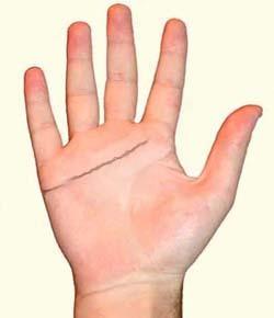 Линия сердца на руке: хиромантия, значение, прямая