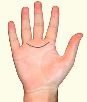 Холм Солнца на руке: значение знака в хиромантии, описание знака