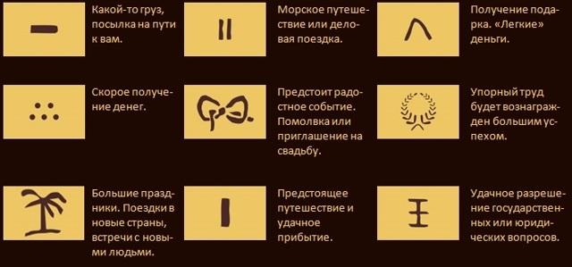 Гадание на кофейной гуще в Новый год и Рождество в 2020 году: толкование символов, в домашних условиях, как правильно