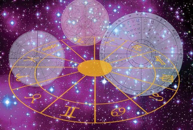 Индийский гороскоп совместимости: ведическая астрология