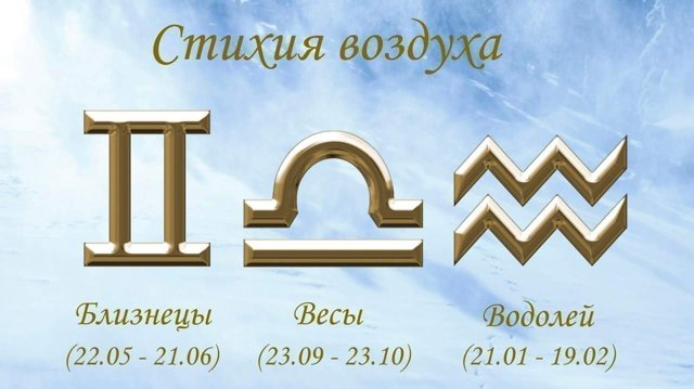 Стихии знаков зодиака: совместимость, таблица