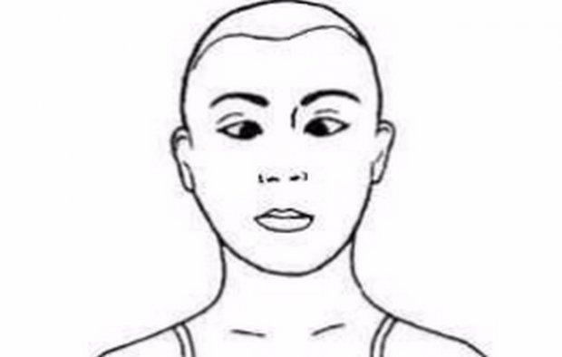 Мудра для хорошего зрения: здоровье глаз, улучшение, лечение и восстановление остроты